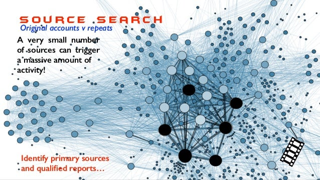 S o u r c e S e a r c h Original accounts v repeats Identify primary sources and qualified reports… A very small number of ...