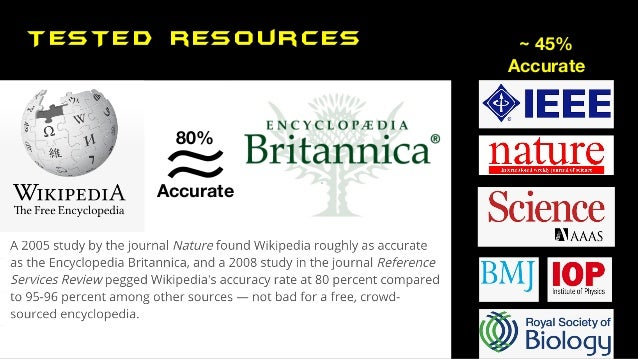 TESTED resources ≈ ≈ Accurate 80% ~ 45% Accurate