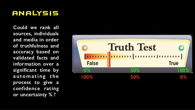 ANALYSIS Could we rank all sources, individuals and media in order of truthfulness and accuracy based on validated facts a...