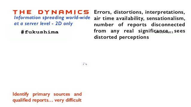 T H E DY N A M I CS Identify primary sources and qualified reports… Errors, distortions, interpretations, air time availabi...