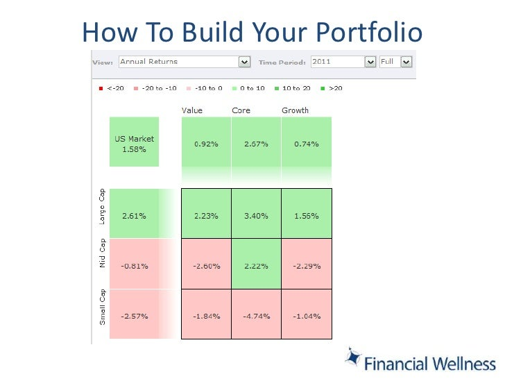 How To Build An Investment Portfolio