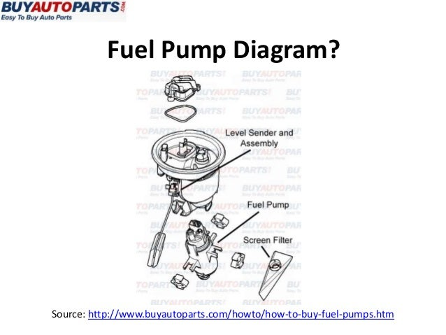 how to buy a fuel pump rh slideshare net mikuni fuel pump assembly diagram fuel pump assembly diagram briggs