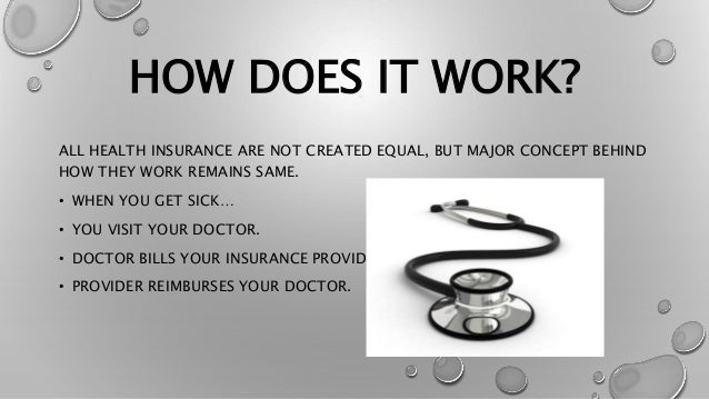 how to sell health insurance online