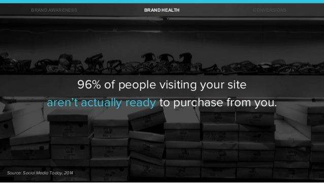 96% of people visiting your site aren't actually ready to purchase from you. Source: Social Media Today, 2014 BRAND AWAREN...