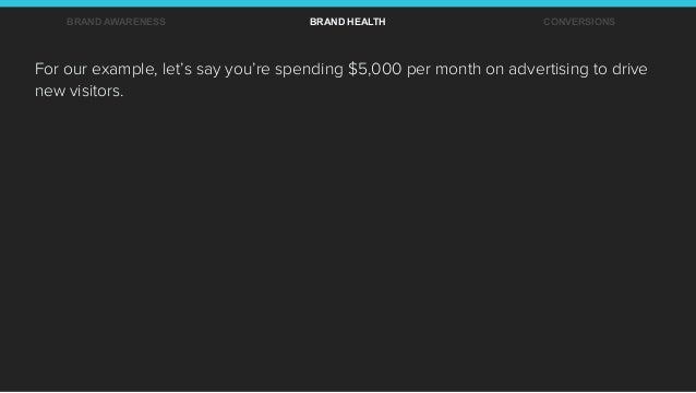 For our example, let's say you're spending $5,000 per month on advertising to drive new visitors. BRAND AWARENESS BRAND HE...