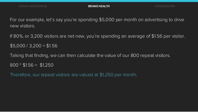 For our example, let's say you're spending $5,000 per month on advertising to drive new visitors. If 80%, or 3,200 visitor...