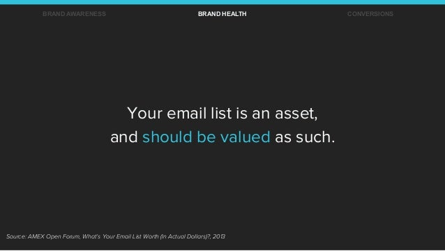 Source: AMEX Open Forum, What's Your Email List Worth (In Actual Dollars)?, 2013 Your email list is an asset, and should b...