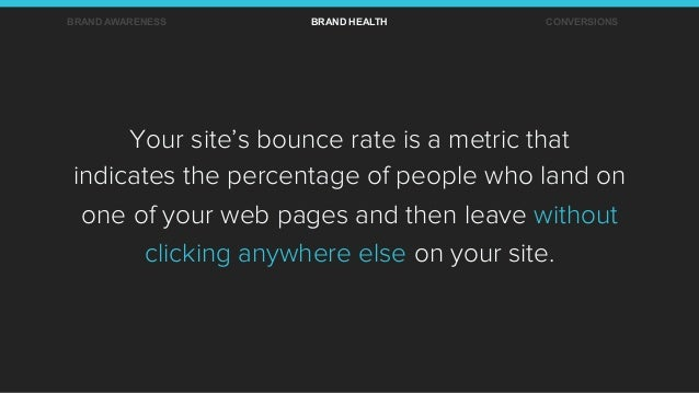 Your site's bounce rate is a metric that indicates the percentage of people who land on one of your web pages and then lea...