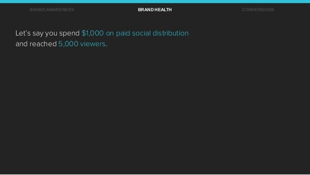 Let's say you spend $1,000 on paid social distribution and reached 5,000 viewers. BRAND AWARENESS BRAND HEALTH CONVERSIONS