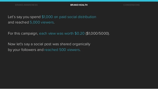 BRAND AWARENESS BRAND HEALTH CONVERSIONS Let's say you spend $1,000 on paid social distribution and reached 5,000 viewers....