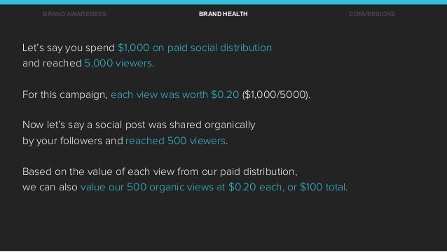 Let's say you spend $1,000 on paid social distribution and reached 5,000 viewers. For this campaign, each view was worth $...