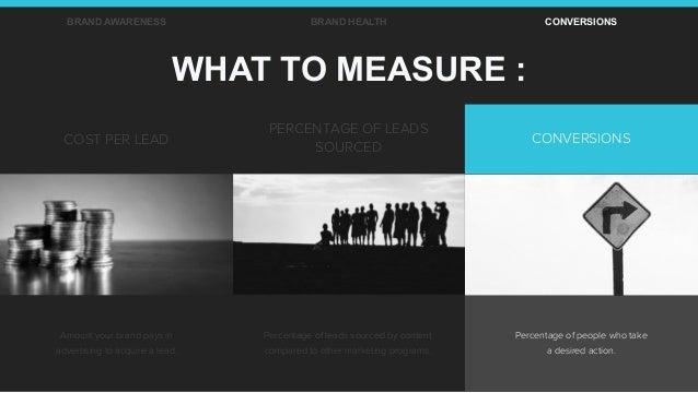 BRAND AWARENESS BRAND HEALTH CONVERSIONS Percentage of people who take a desired action. WHAT TO MEASURE : COST PER LEAD P...