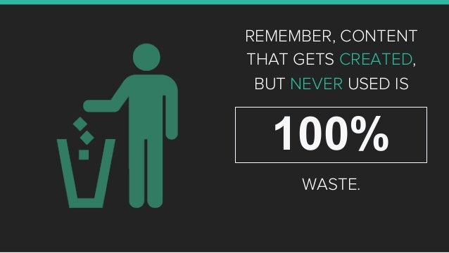 REMEMBER, CONTENT THAT GETS CREATED, BUT NEVER USED IS WASTE. 100%