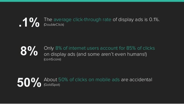 The average click-through rate of display ads is 0.1%. (DoubleClick).1% 8% Only 8% of internet users account for 85% of cl...