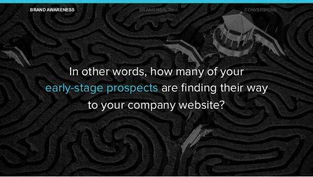 In other words, how many of your early-stage prospects are finding their way to your company website? BRAND AWARENESS BRAND...
