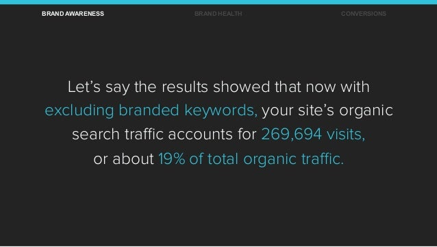 Let's say the results showed that now with excluding branded keywords, your site's organic search traffic accounts for 269,6...