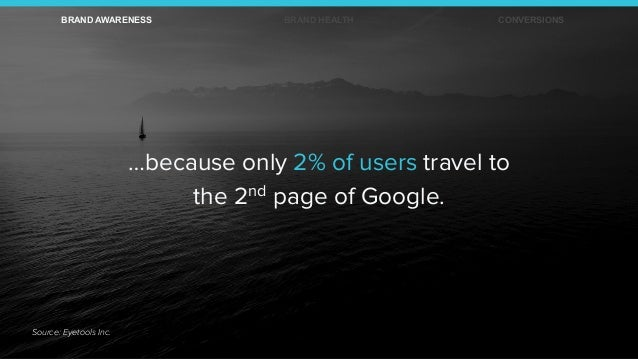 …because only 2% of users travel to the 2nd page of Google. Source: Eyetools Inc. BRAND AWARENESS BRAND HEALTH CONVERSIONS