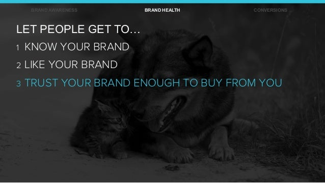 LET PEOPLE GET TO… 1 KNOW YOUR BRAND 2 LIKE YOUR BRAND 3 TRUST YOUR BRAND ENOUGH TO BUY FROM YOU BRAND AWARENESS BRAND ...