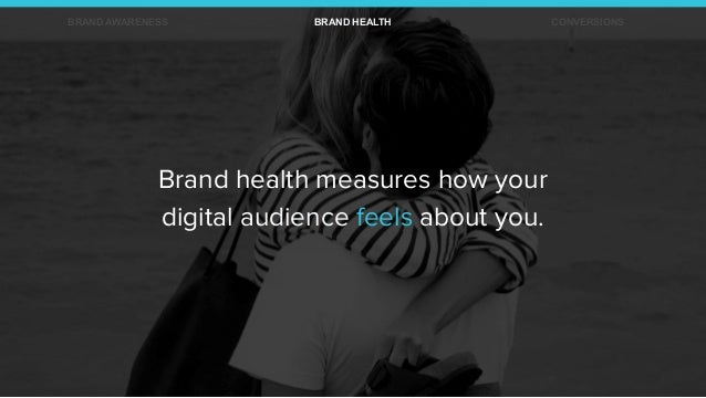 Brand health measures how your digital audience feels about you. BRAND AWARENESS BRAND HEALTH CONVERSIONS