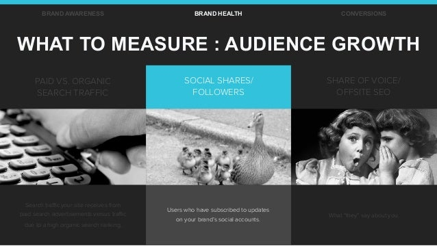 """What """"they"""" say about you. WHAT TO MEASURE : AUDIENCE GROWTH PAID VS. ORGANIC SEARCH TRAFFIC SOCIAL SHARES/ FOLLOWERS SHAR..."""