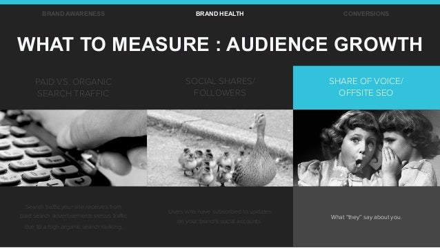 "What ""they"" say about you. WHAT TO MEASURE : AUDIENCE GROWTH PAID VS. ORGANIC SEARCH TRAFFIC SOCIAL SHARES/ FOLLOWERS SHAR..."