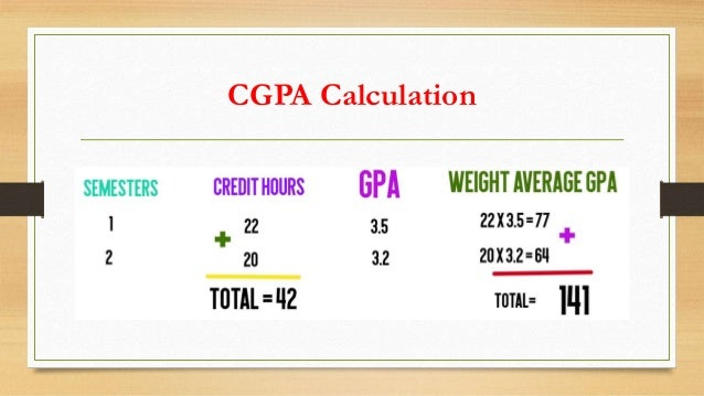 How To S Wiki 88 How To Calculate Gpa And Cgpa