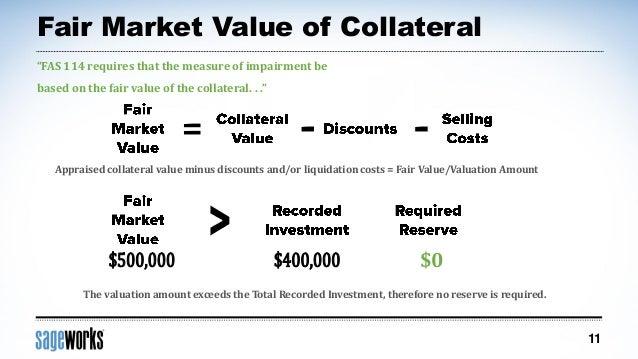 Determining fair market value of stock options