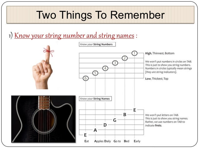 Guitar String In Numbers : topic i how to change guitar strings ~ Russianpoet.info Haus und Dekorationen
