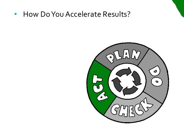 You want the organization to be more Agile? • What Is My Goal? • Where Is It GoingWell? • What Are the Crucial Steps? • Wh...