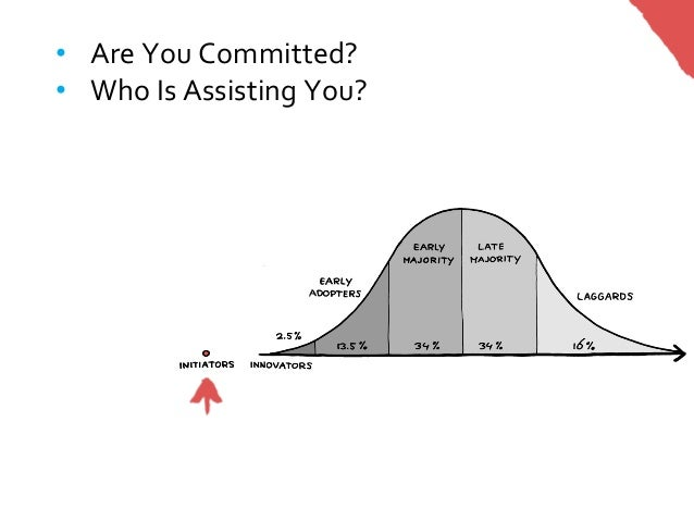 How Do You Reach the Early Majority?• How Can You Make It Viral?•