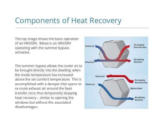 How To Choose A Heat Recovery Ventilator Hrv