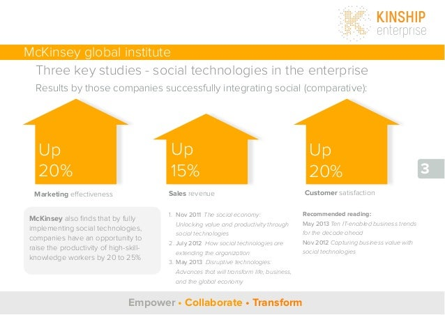 How to choose an Enterprise Social Network (ESN) Slide 3