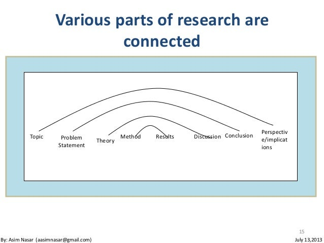 how to choose a research topic for thesis
