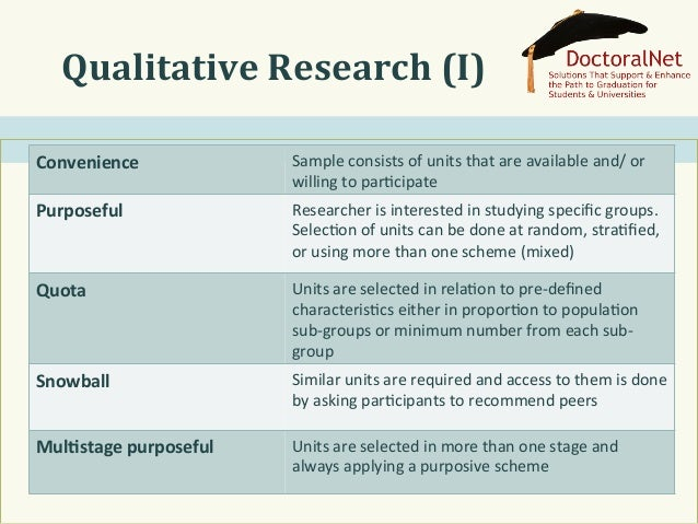 thesis qualitative research Your research question guides your research and your choice of methodology, so you need to make sure you get this step right early if you are uncertain about the differences between quantitative and qualitative research and research questions, you can first read the posts choosing between qualitative and quantitative approaches , and.