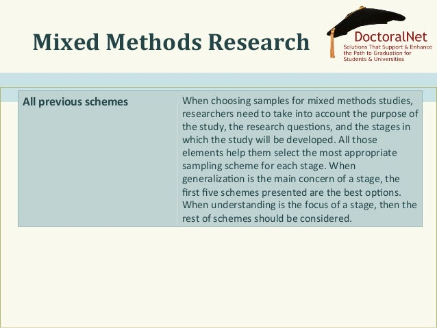 incompatibility thesis mixed methods