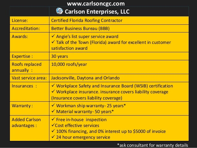 ... 8. Www.carlsoncgc.com Carlson Enterprises, LLC License: Certified  Florida Roofing Contractor ...
