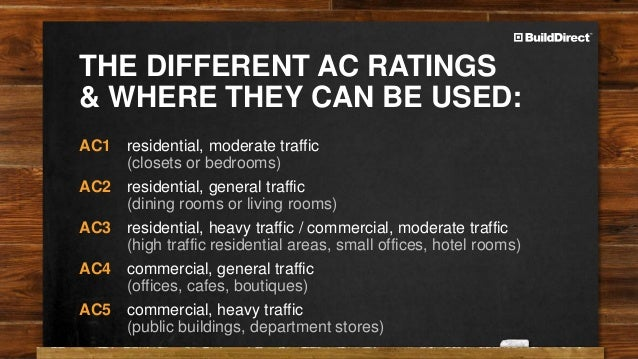 8 The Different Ac Ratings