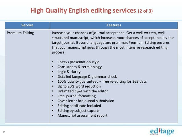 cover letter editing service