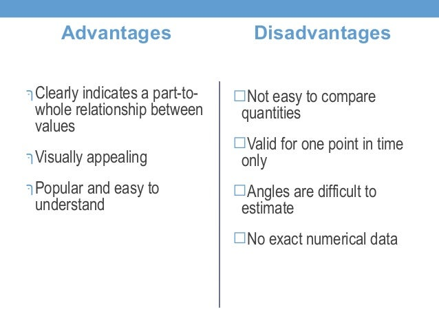 advantages and disadvantages of line and bar charts Each type of graphs have different advantages and disadvantages what are the advantages and disadvantages of different graphs line graphs, and bar graphs.