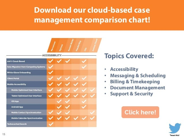 How To Choose The Right Legal Practice Management System