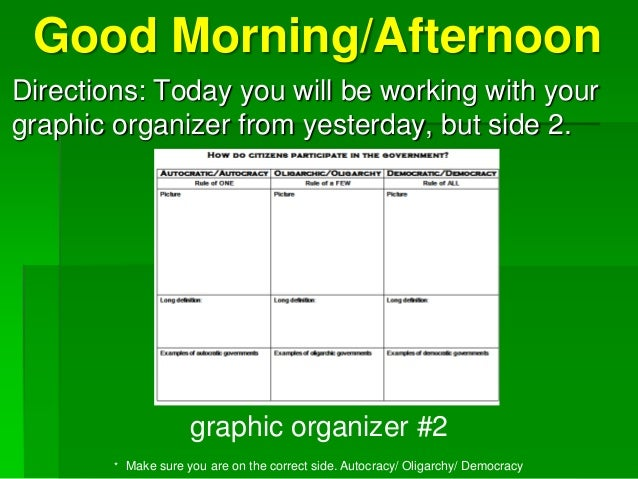 Good Morning/AfternoonDirections: Today you will be working with yourgraphic organizer from yesterday, but side 2.        ...