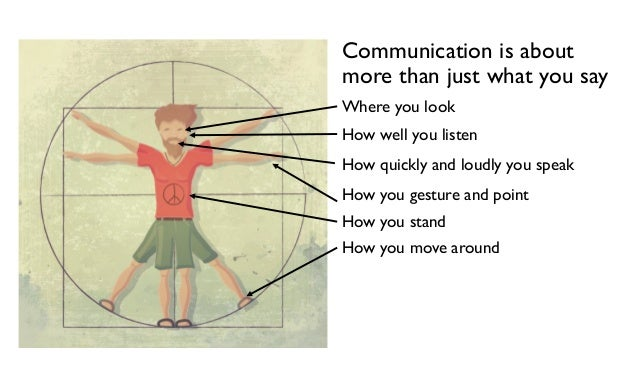 How to Communicate Effectively for Networking & Public Speaking Slide 2