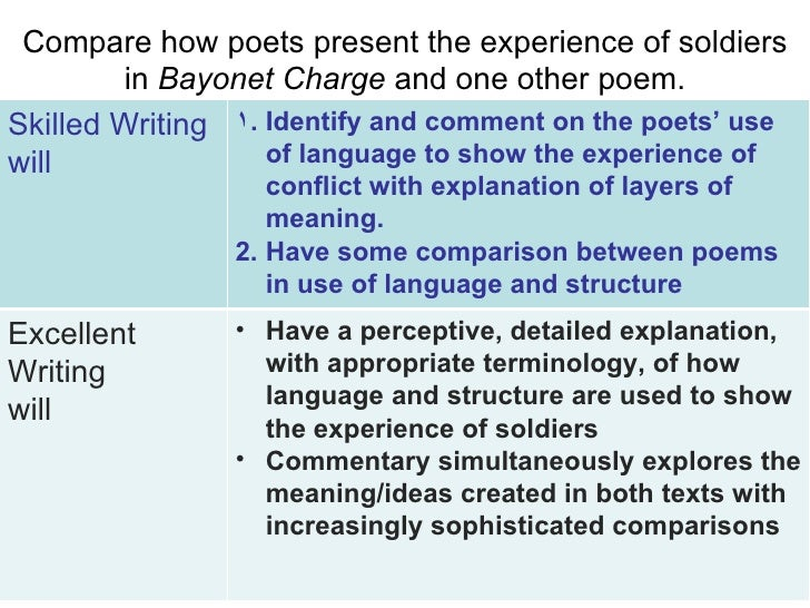 how to compare two poems in an essay No idea how to compare and contrast poems read this post to learn how to fill the blank space, go in like a wrecking ball, and nail your comparison essay.