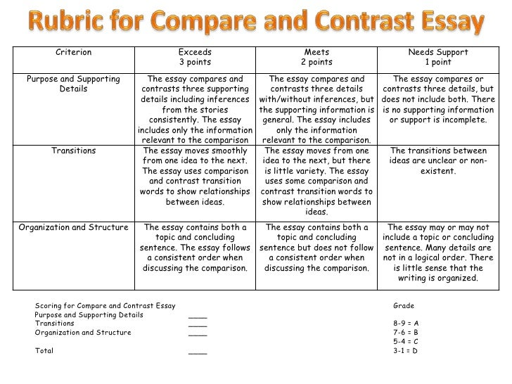 writing rubric for compare and contrast essay