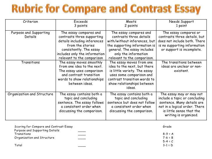 Compare and contrast essay rubric grade 4 - Main Categories
