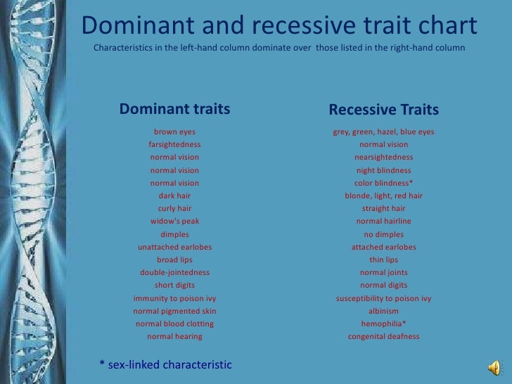 Dominant And Recessive Alleles Chart How to complete...
