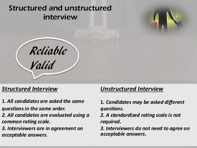 federal structured interview questions and answers