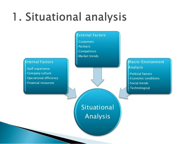 situation analysis for yakult company How to conduct a situation analysis for your business the purpose of this post is to provide valuable management tips to startups & sme's helping businesses to grow.