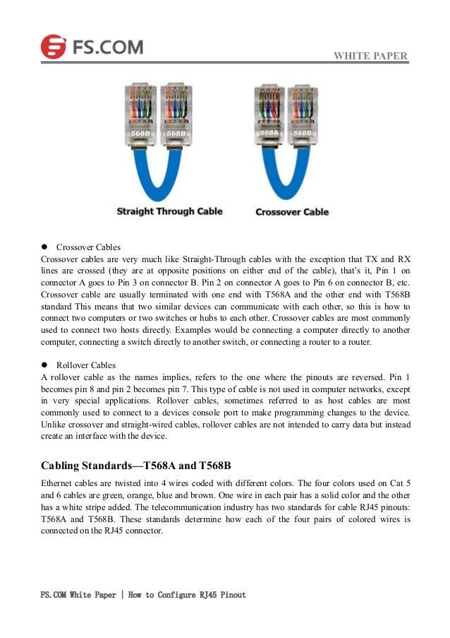 how to configure rj45 pinout 2 638?cb=1474773471 how to configure rj45 pinout
