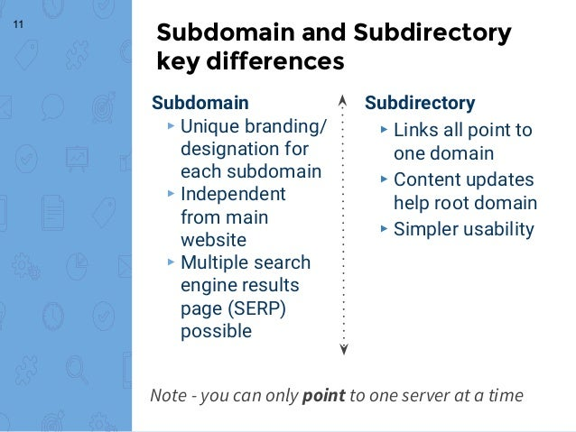 How to connect your subdomains to HubSpot